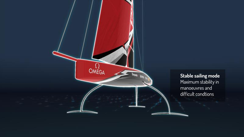 The America's Cup AC75 boat concept revealed - photo © Emirates Team New Zealand