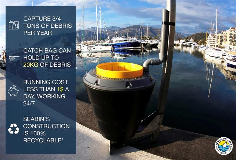 The Seabin Whole Solution photo copyright Seabin Project taken at