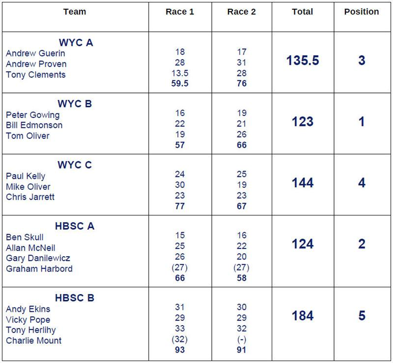 LaserFest at Herne Bay - Club Team Results - photo © HBSC