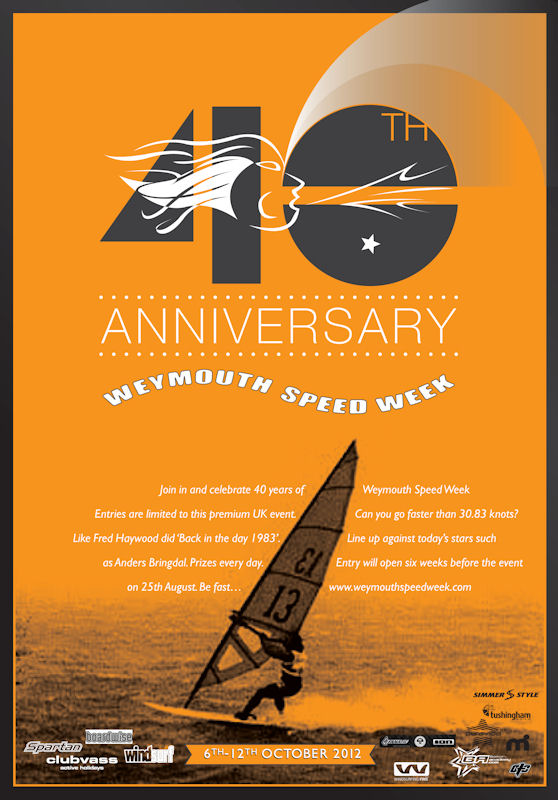 weymouth speed week 40th anniversary poster
