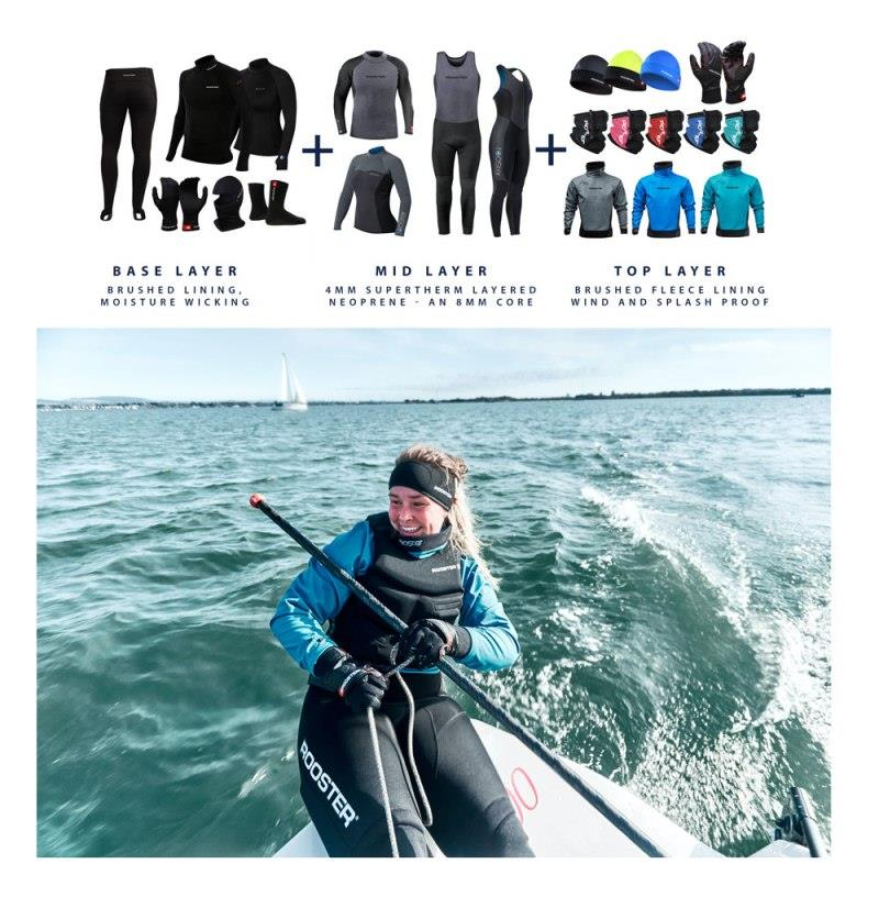 Layering image guide - photo © Rooster Sailing