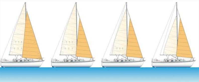 A typical sequence of sail combinations for increasing wind strength photo copyright American Sailing Association taken at