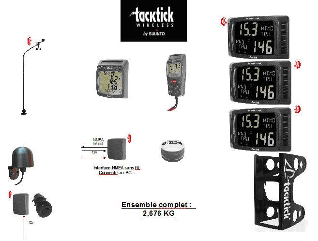 Tacktick set for Tour de France à la Voile