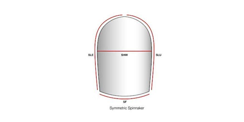 Calculating your sail areas - symmetric spinnaker - photo © upffront.com