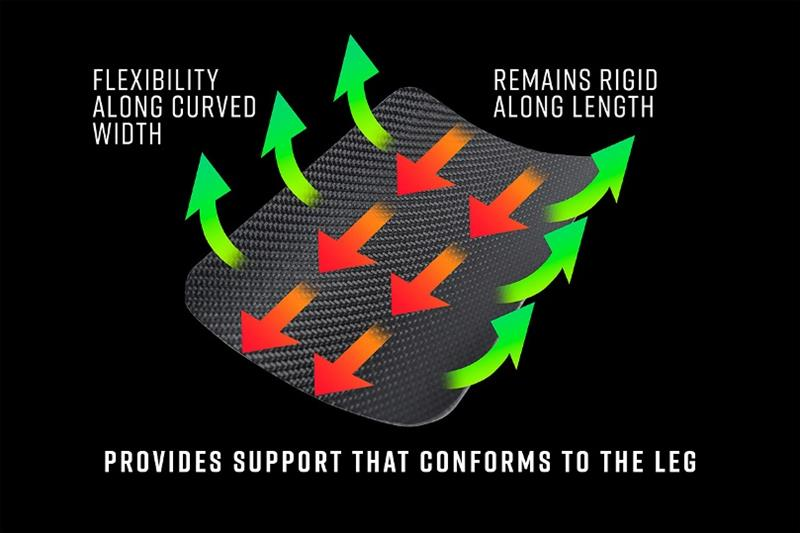 Powerpads carbon support diagram - photo © Zhik
